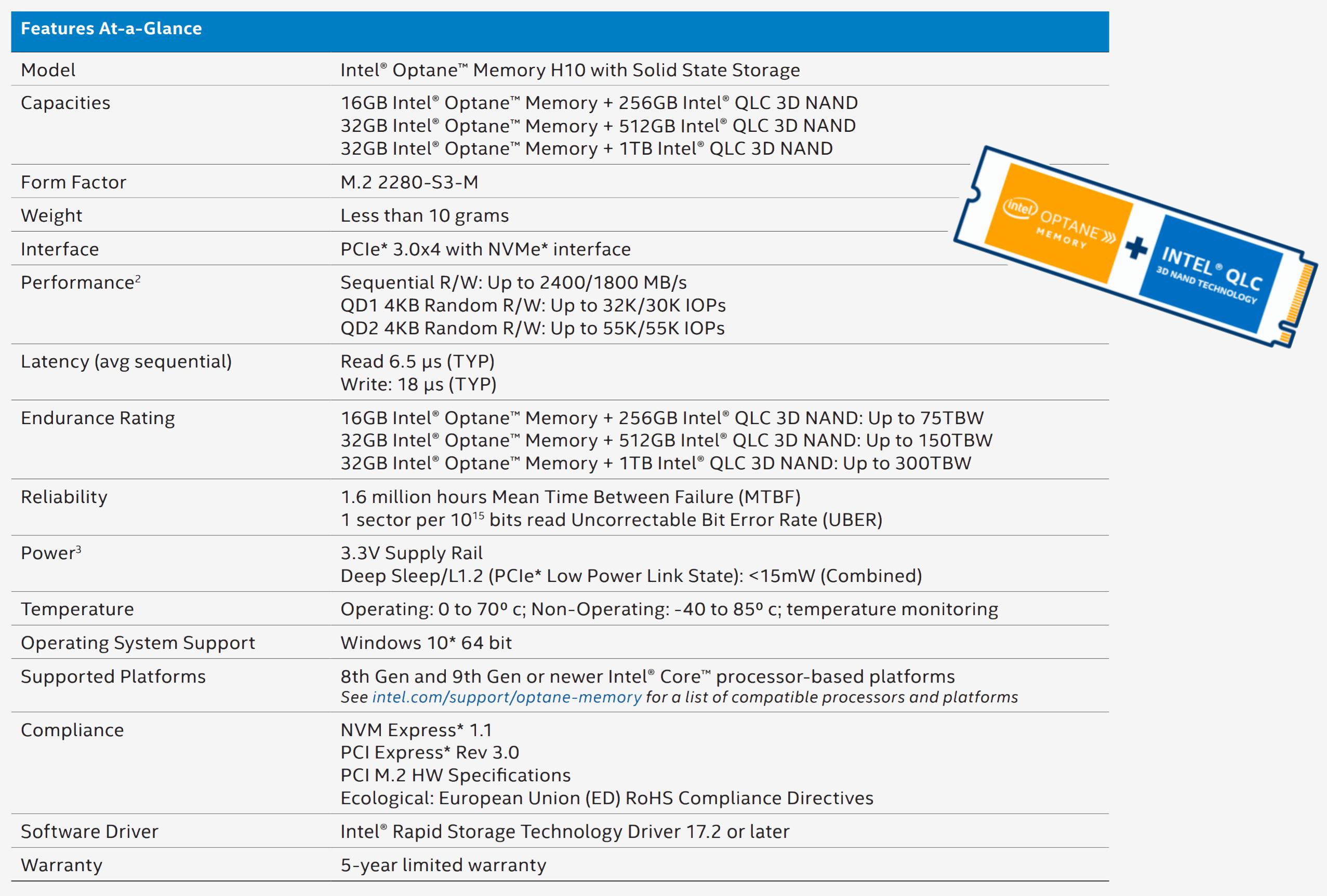 Intel Optane Memory H10 SSD specyfikacja