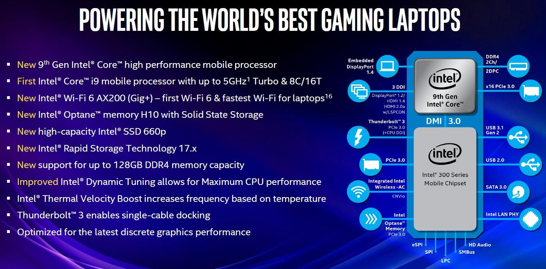 Intel Coffee Lake Refresh dla notebooków z WiFi 6