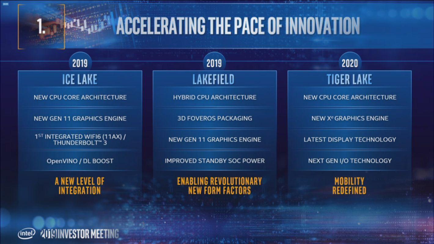 Intel Ice Lake Tiger Lake plans