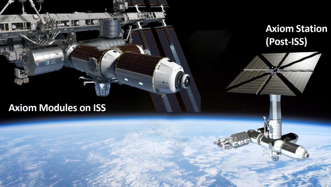 Stacja kosmiczna Axiom Modules