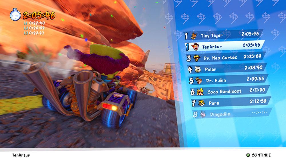 Crash Team Racing Nitro-Fueled Tabela Wyników