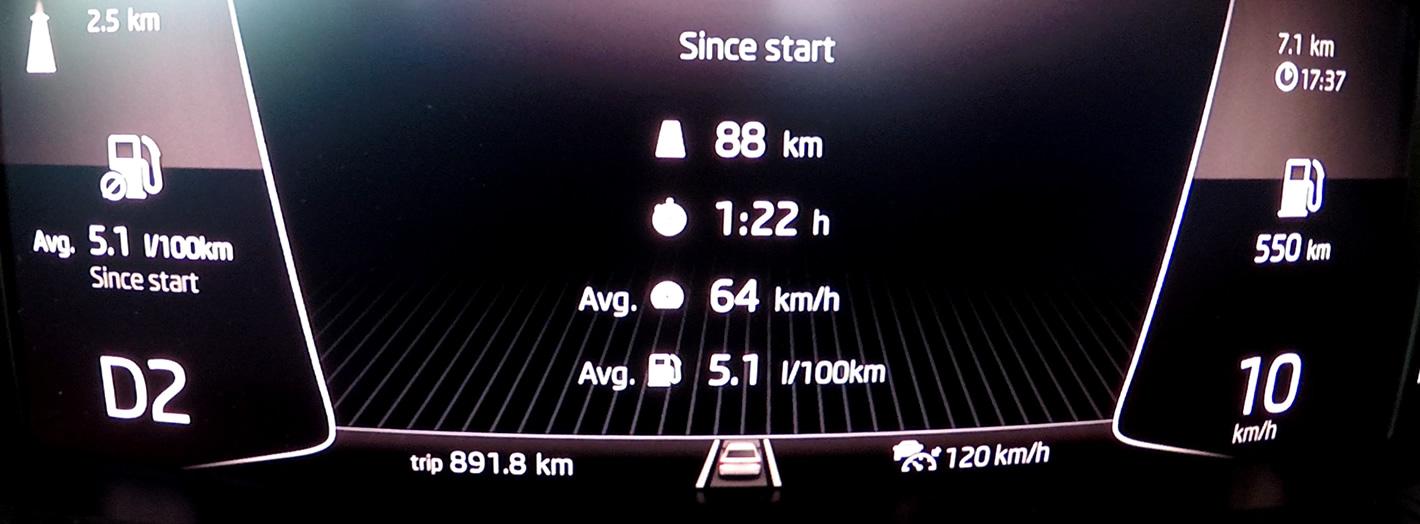 Skoda Kamiq 1.0 TSI zużycie paliwa