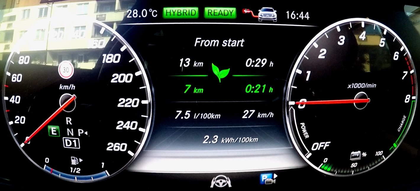Mercedes-Benz E 350e Hybryda Plug-In