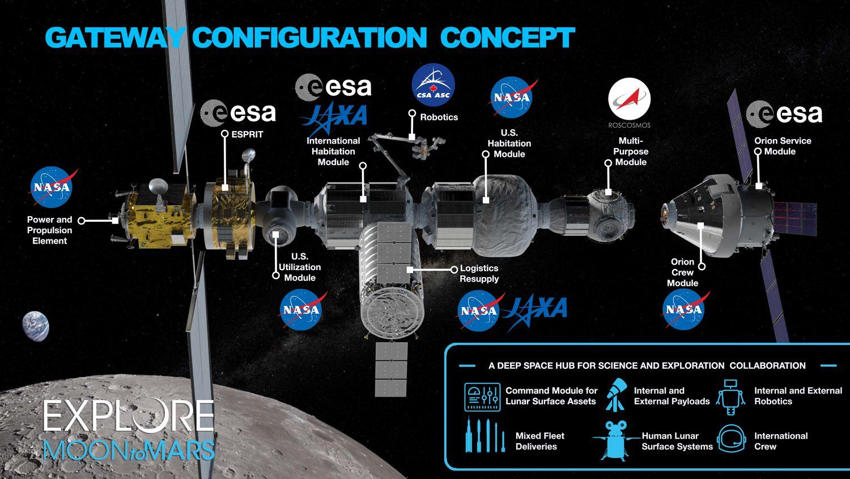 NASA ujawniła nowy pojazd kosmiczny SpaceX – Dragon XL poleci na Księżyc