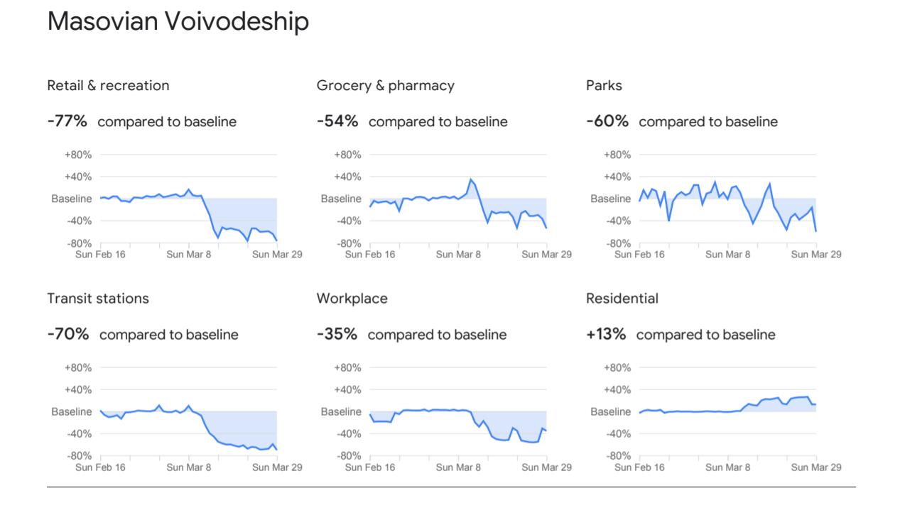 Raport Google w podziale na województwa