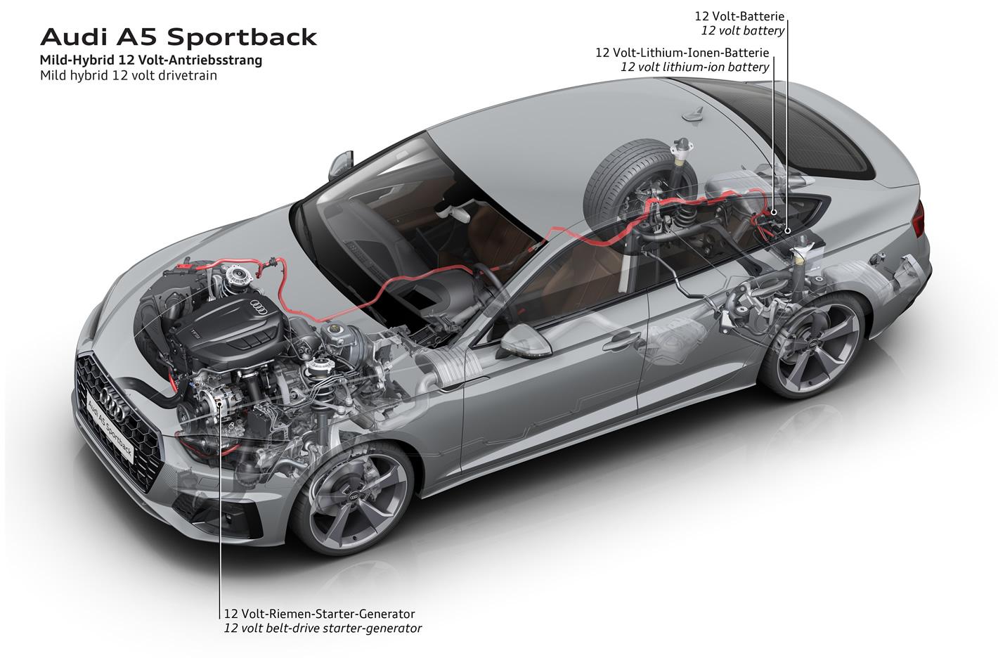 Audi A5 Sportback 40 TFSI z Mild Hybrid