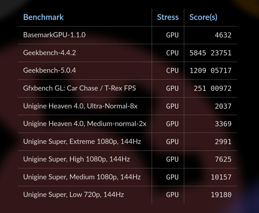 kubuntu focus benchmark