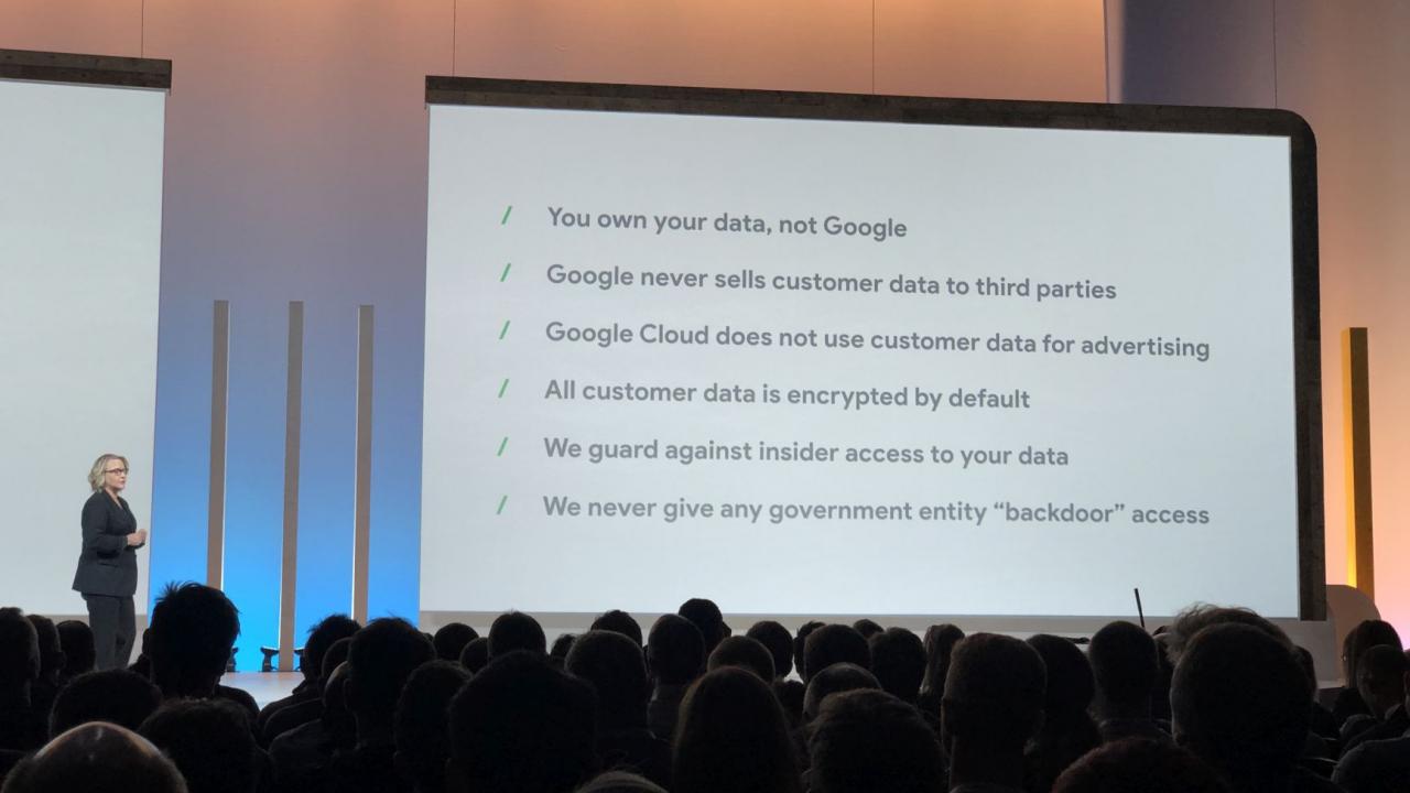google cloud prywatność