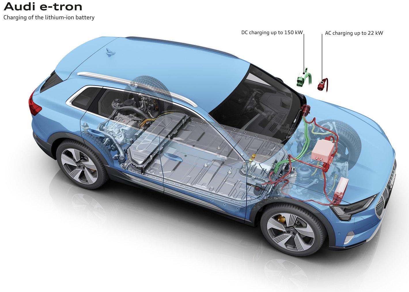 Audi e-tron baterie i ładowanie