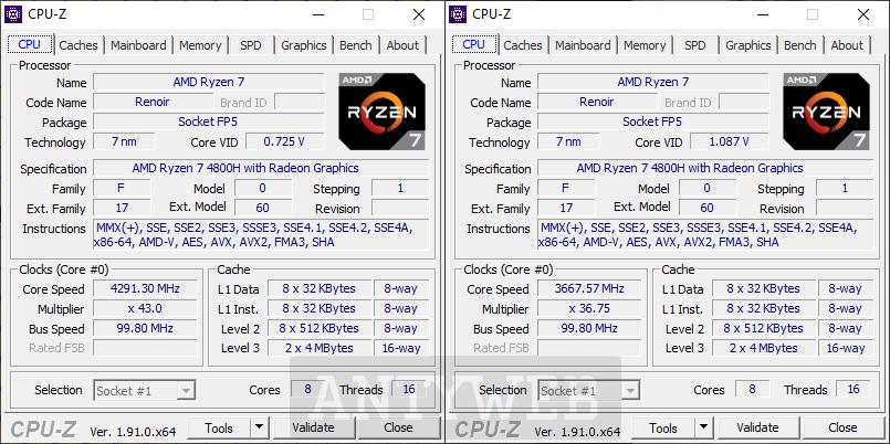 ASUS TUF Gaming A15 CPUZ