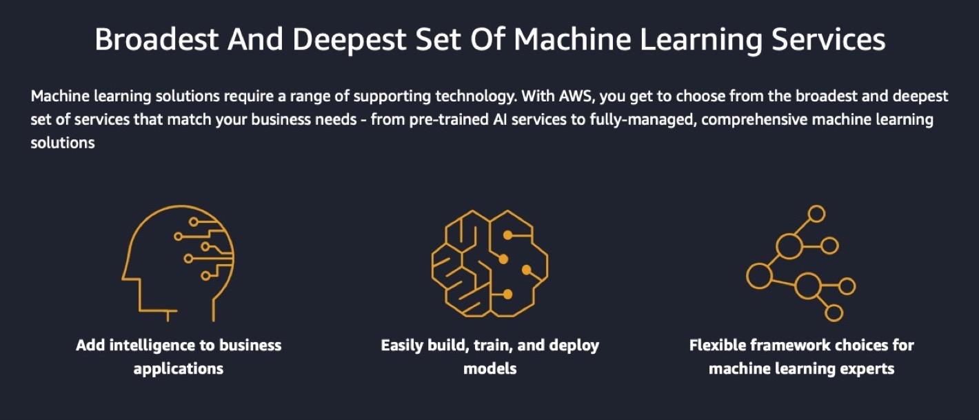 sztuczna-inteligencja-uslugi