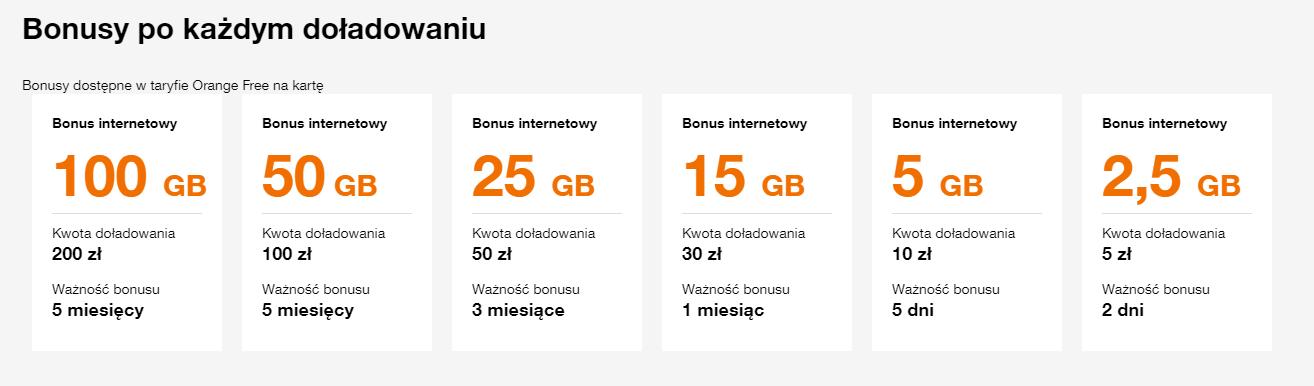 internet na kartę w Orange