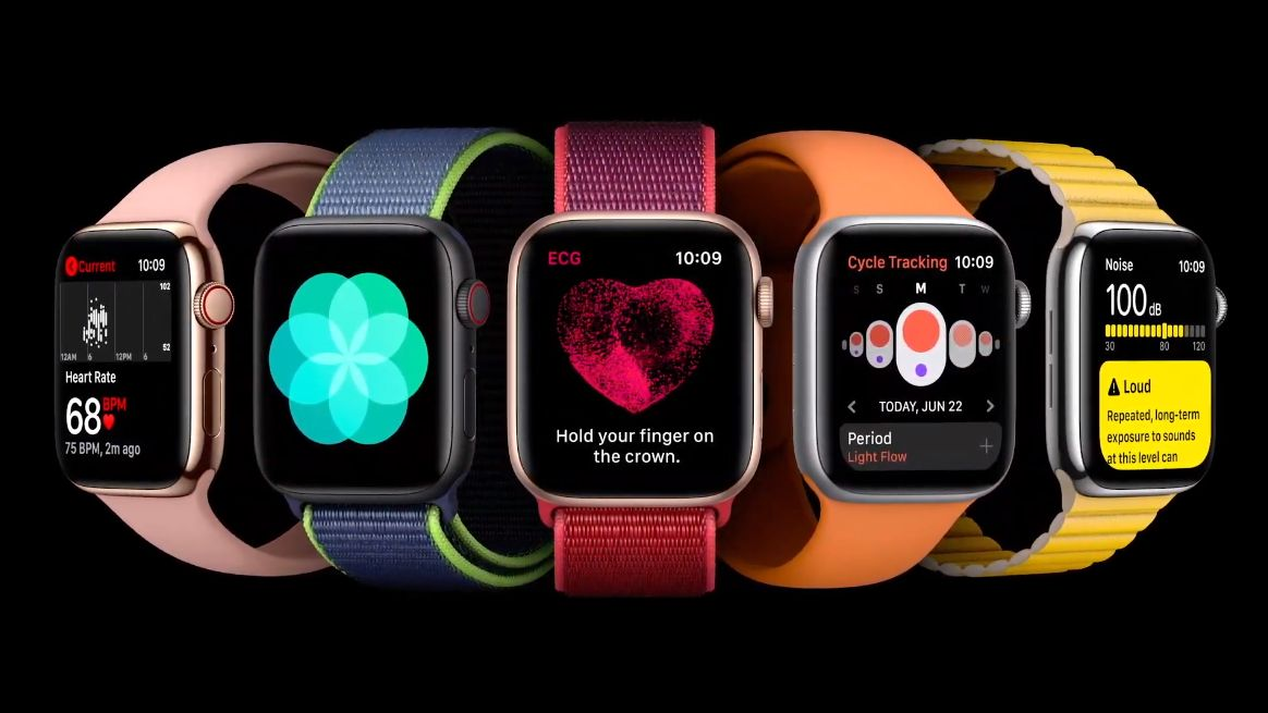 WatchOS 7 rich faces