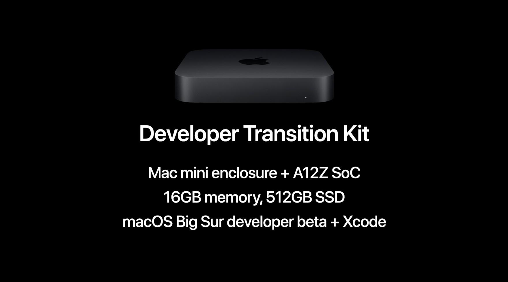 Apple Mac mini A12Z