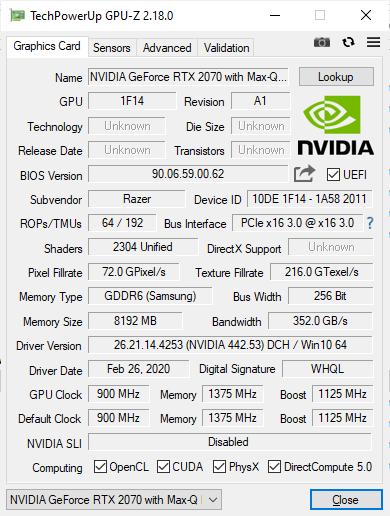 Razer Blade 15 2020 GPU-Z