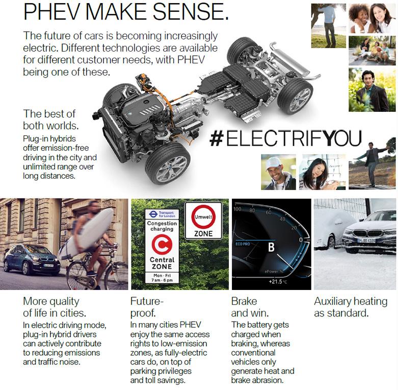BMW Plug-In Hybrid strefy