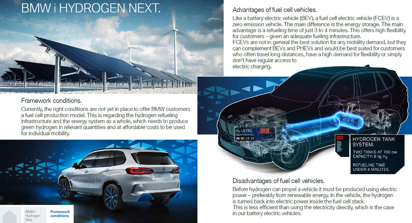 BMW z napędem wodorowym