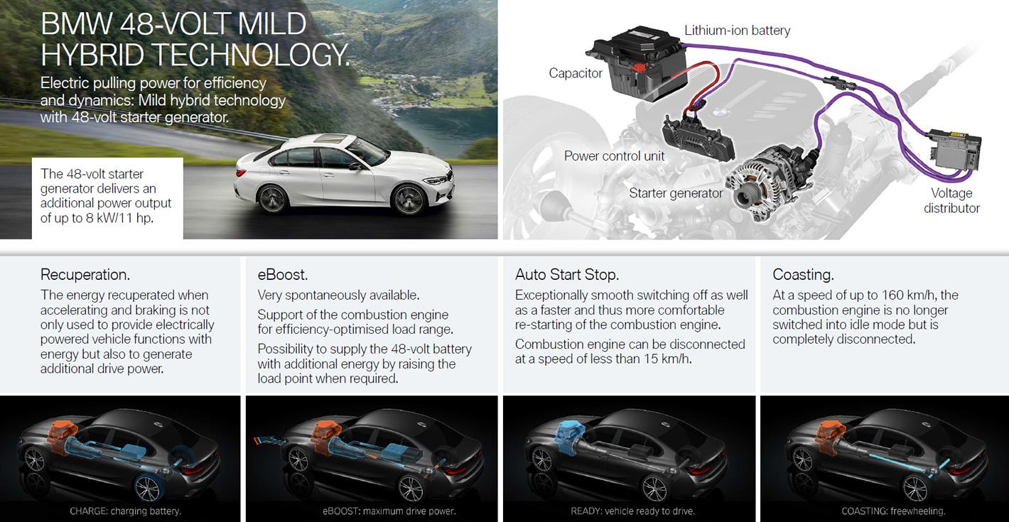BMW Mild Hybrid