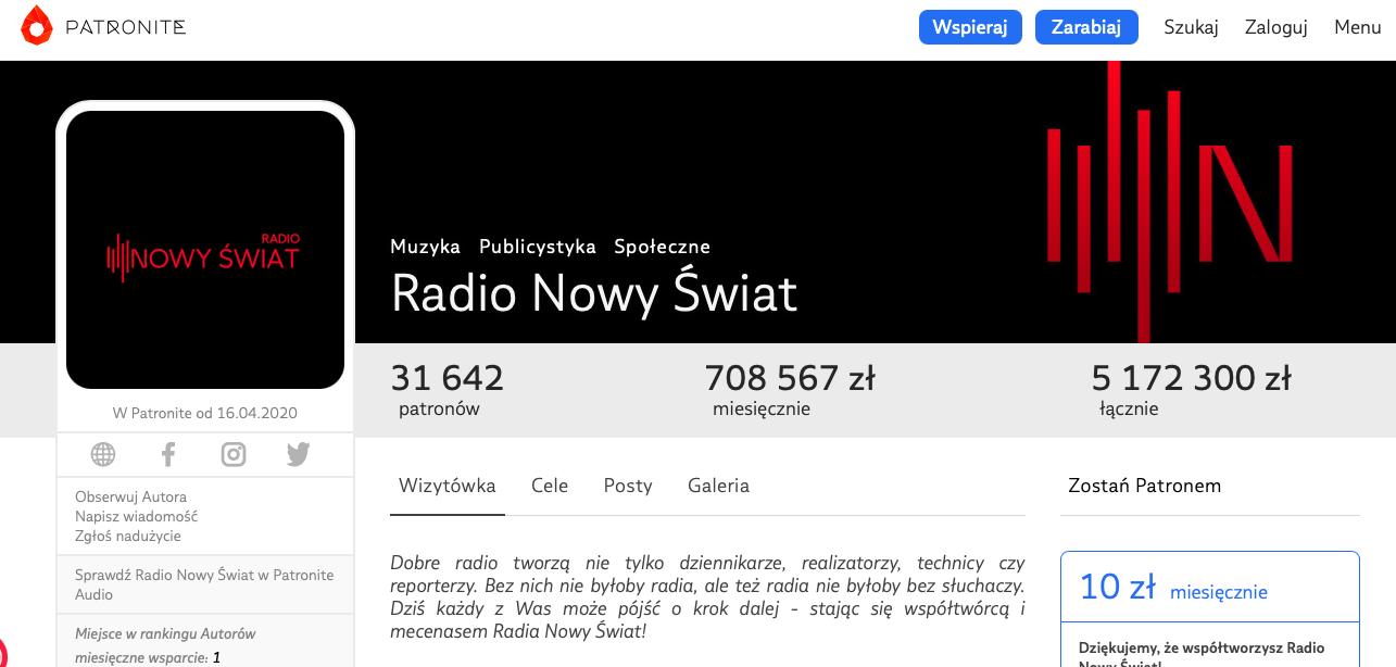 Radio Nowy Świat - Patronite