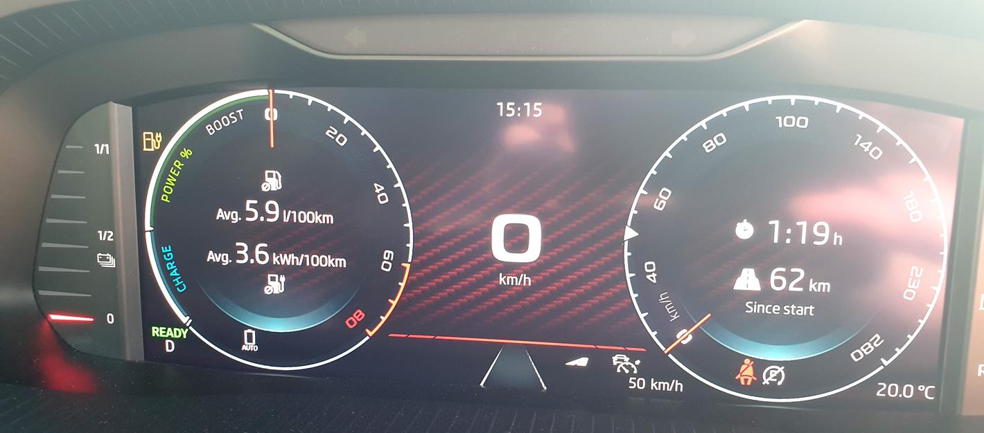 Skoda Octavia RS iV - zużycie paliwa i energii