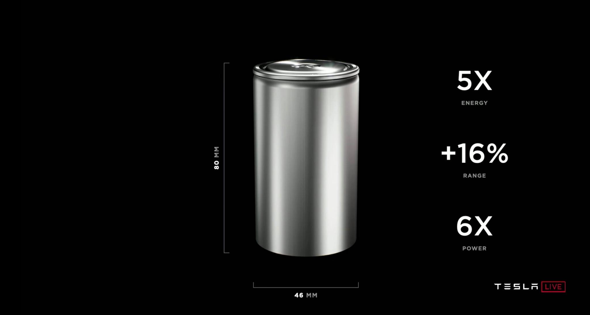 Battery Day - ogniwa 4680