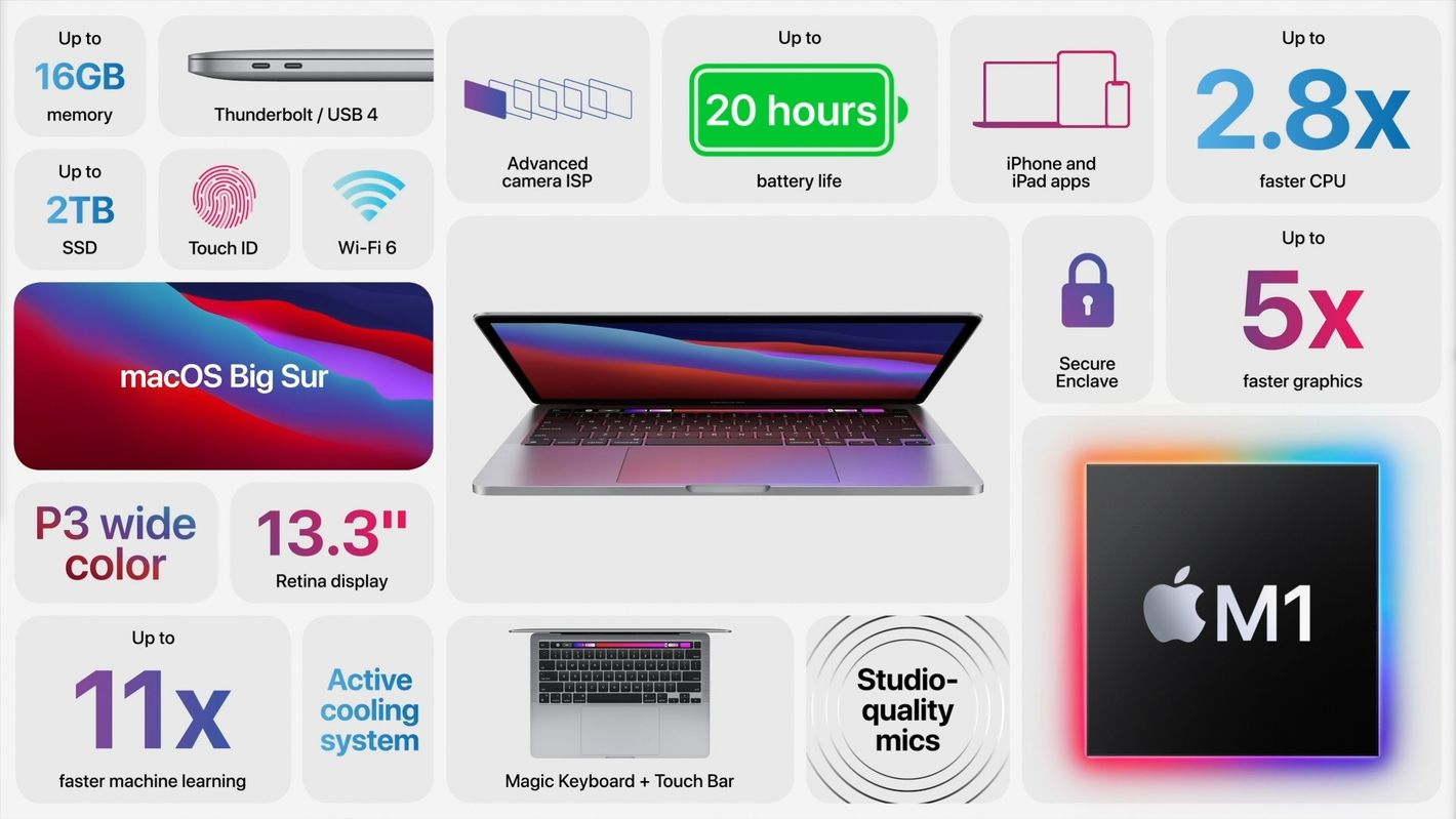 Apple Macbook Pro 13 podsumowanie
