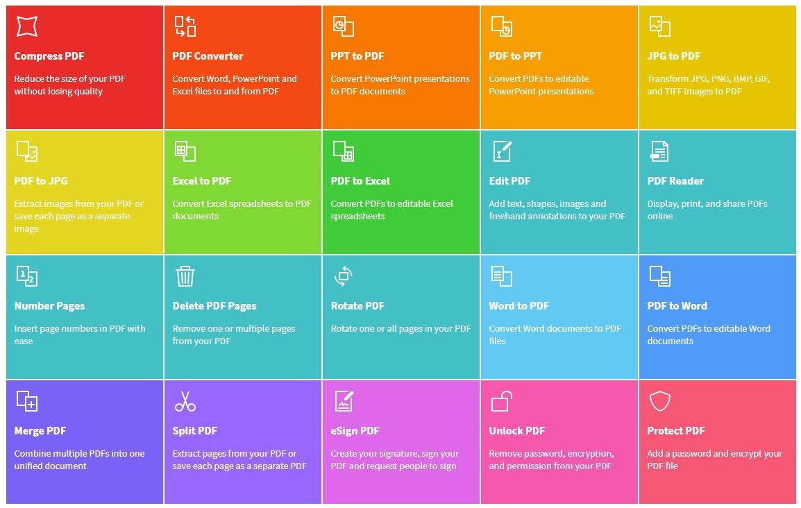 Smallpdf edycja PDF online