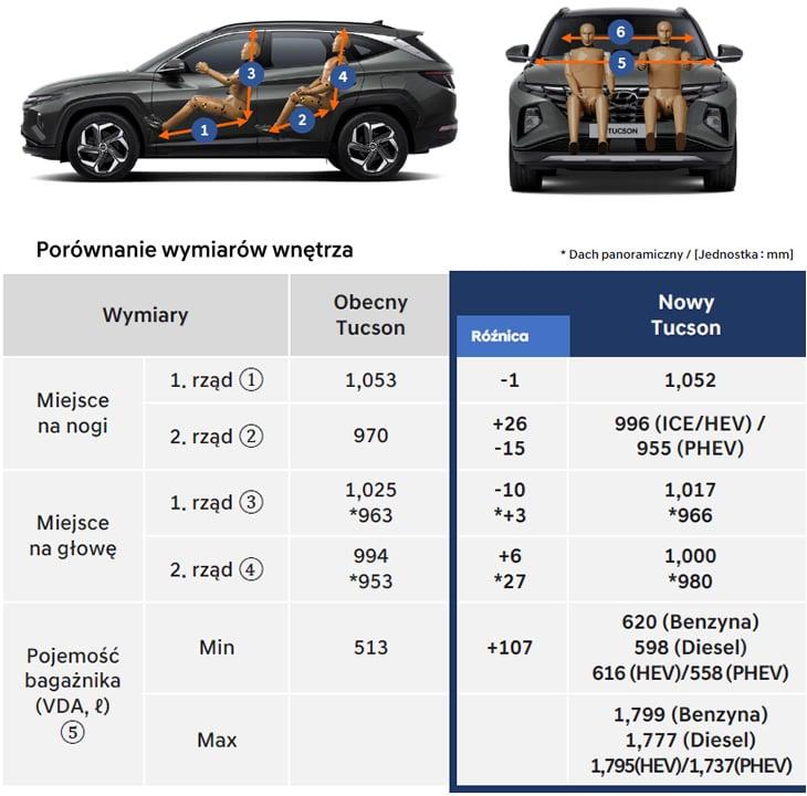 Hyundai Tucson 2020 2021 - dimensiones