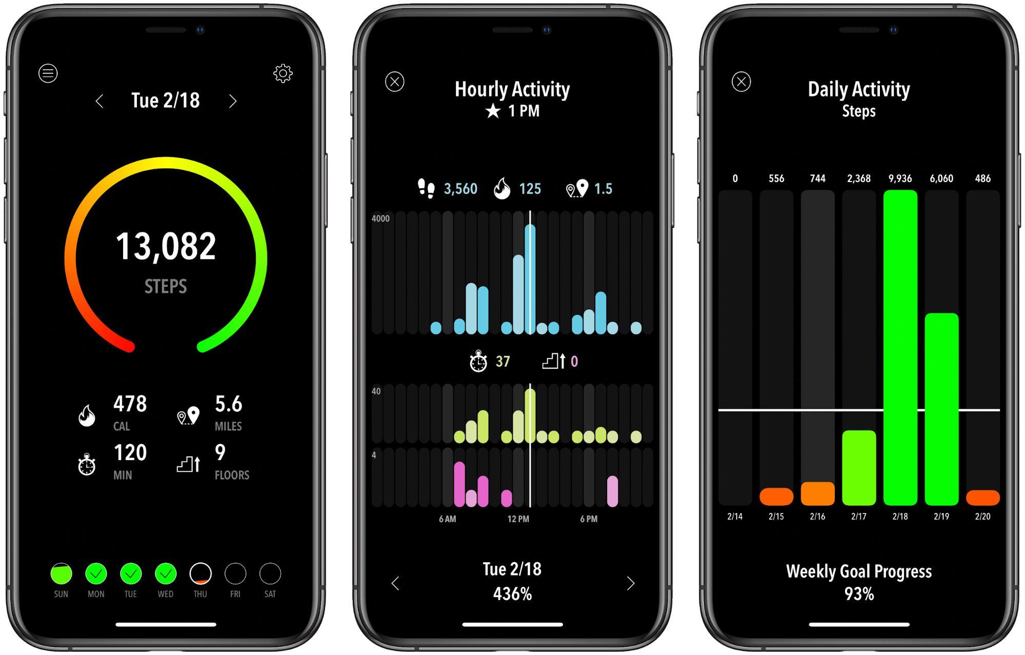 Krokomierz w telefonie - aplikacja