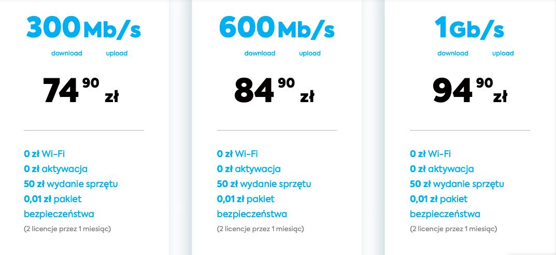 INEA ceny internetu