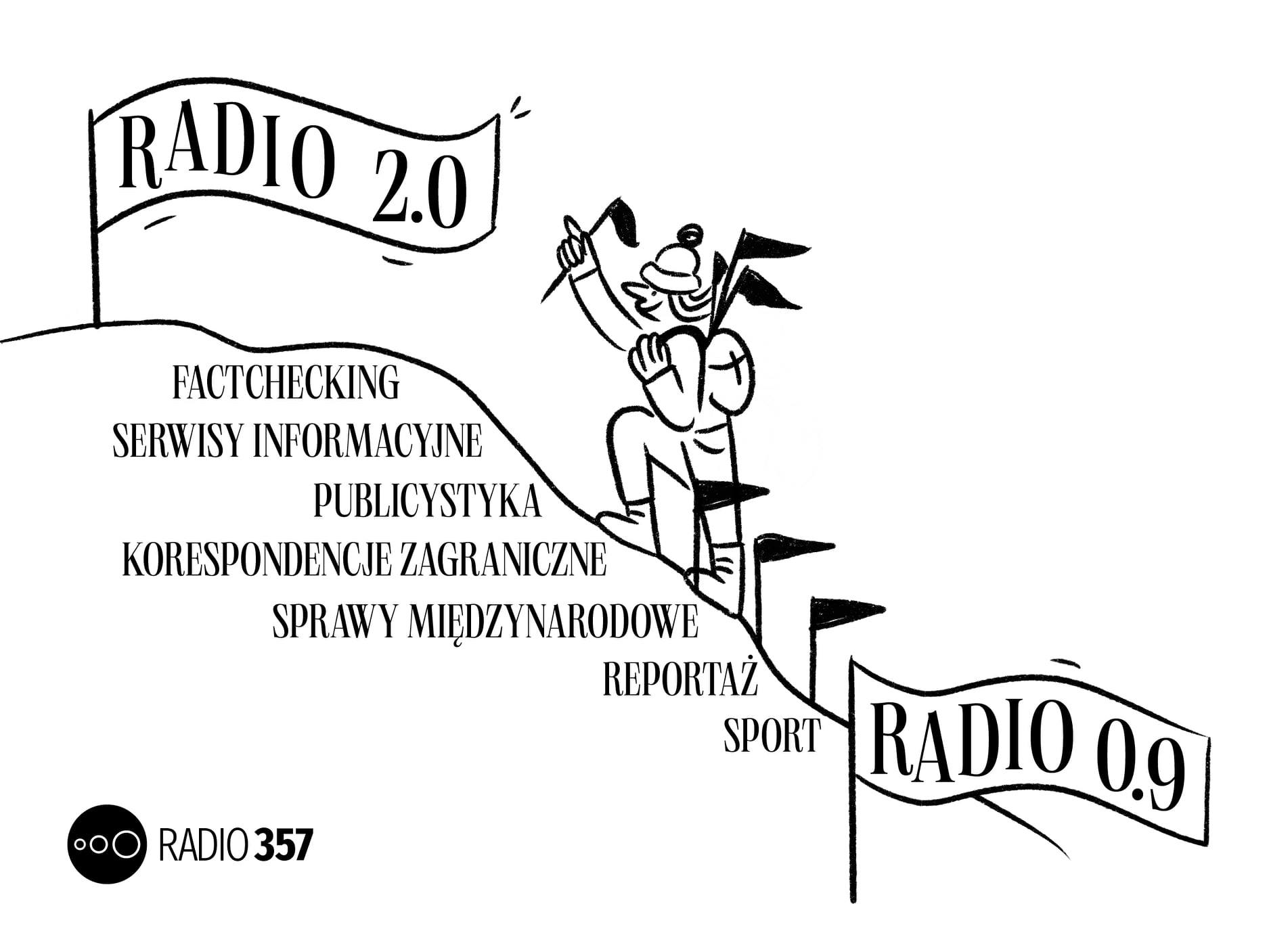 radio 357 ramówka