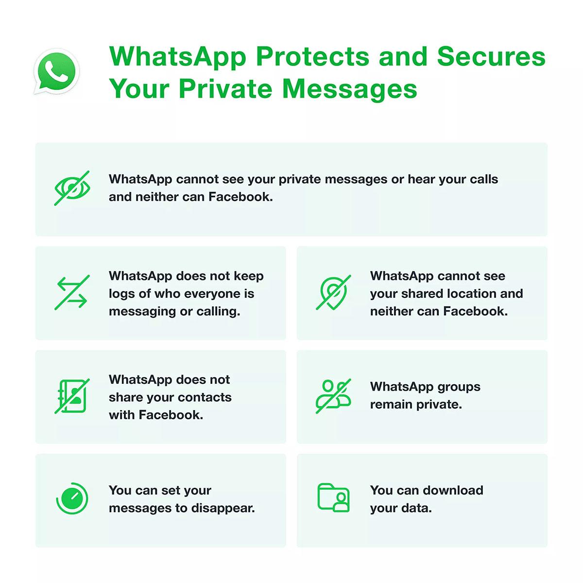 whatsapp prywatnosc