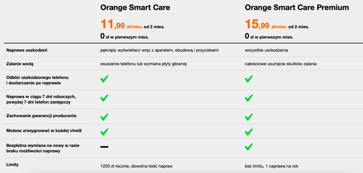 Orange - ubezpieczenie telefonu