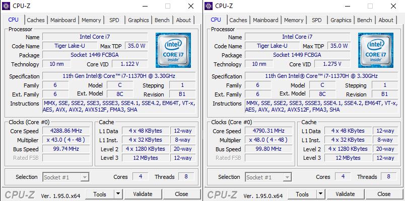 ASUS TUF DASH F15 CPU-Z