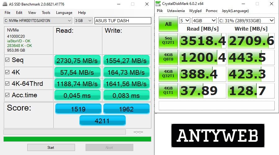 ASUS ROG Flow X13 wydajność SSD