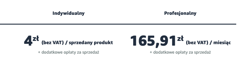 Amazon.pl cennik