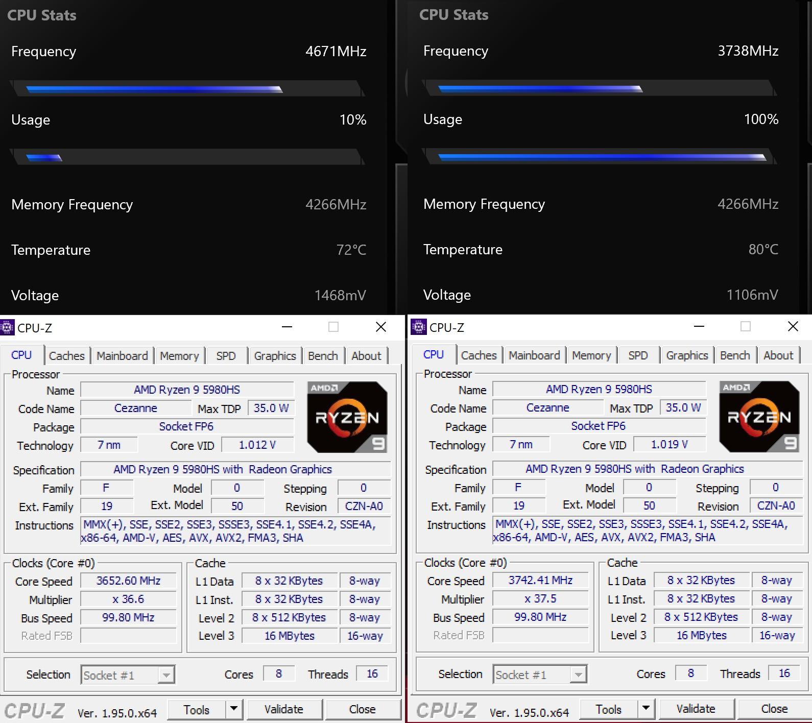 ASUS ROG Flow X13 taktowanie CPU