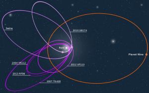 Pytanie czy 9 planeta istnieje, ciągle rozpala dyskusje naukowców