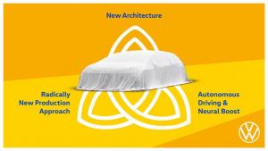 Volkswagen obiecuje ładowanie tak szybkie jak tankowanie, w 2026