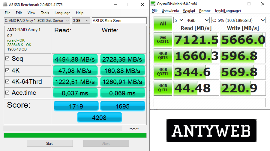 ASUS ROG Strix Scar 17 G733 wydajność SSD