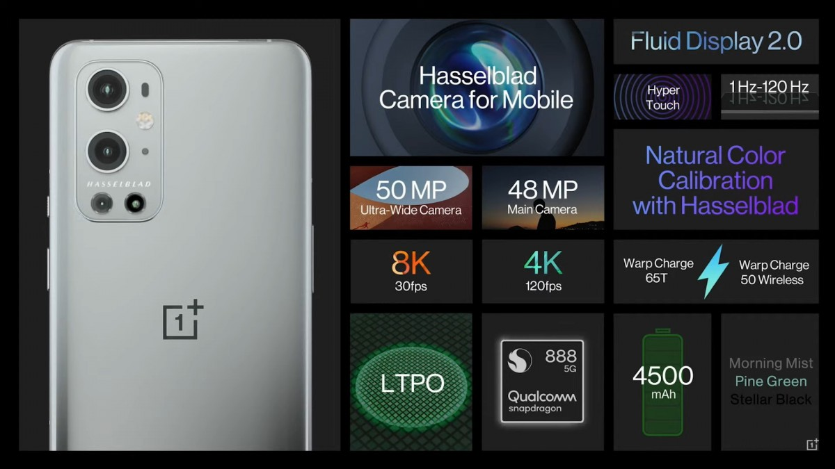 OnePlus 9 Pro funkcje