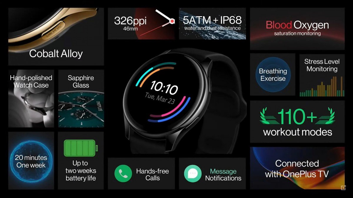 OnePlus Watch funkcje