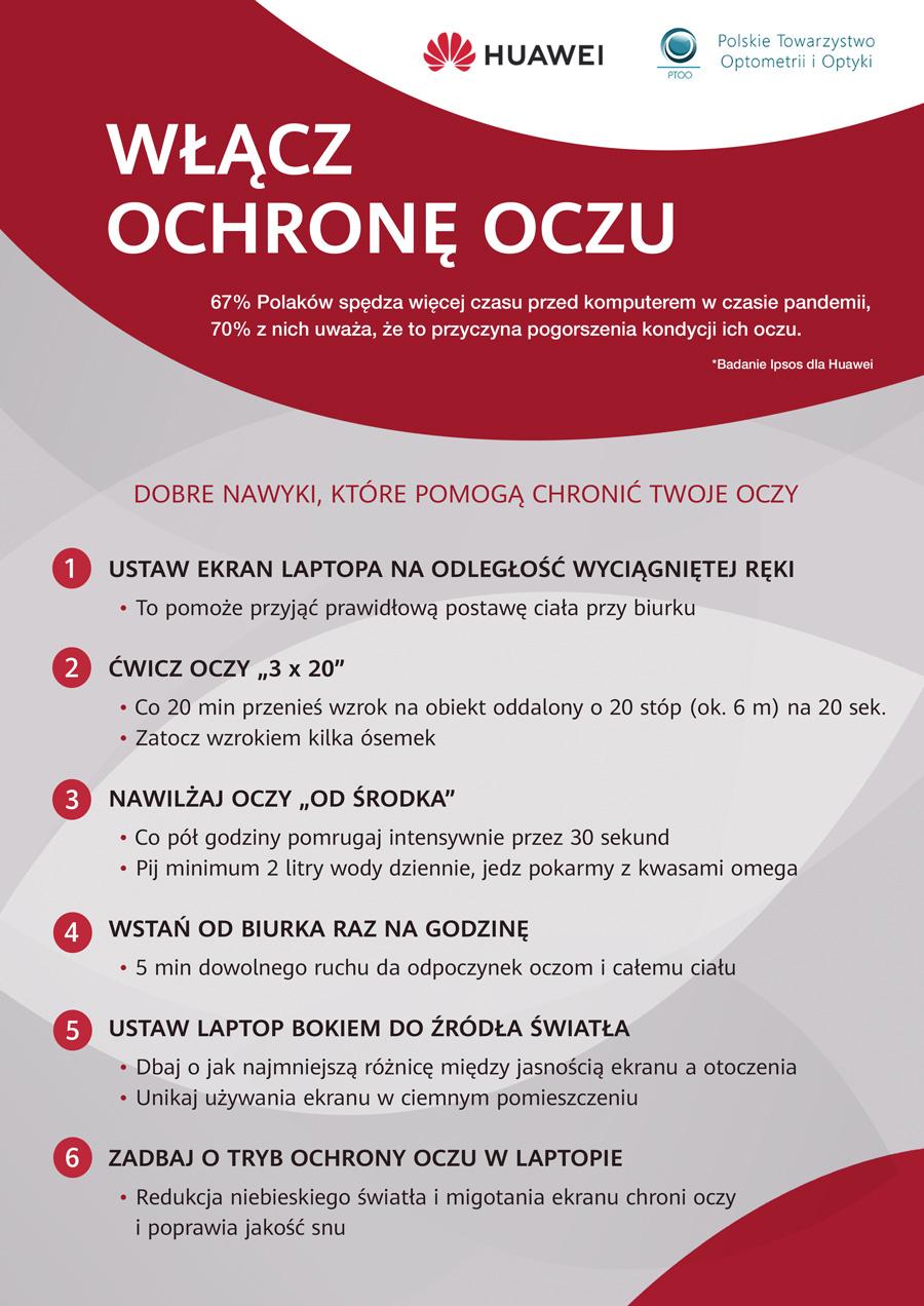 grafika Huawei i Polskiego Towarzystwa Optometrii i Optyki