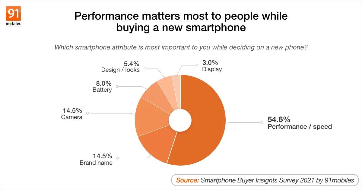 rozdzielczość aparaty smartfon