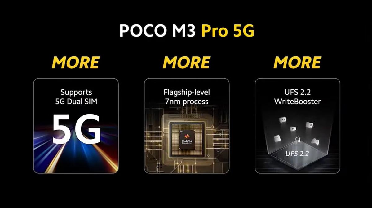 prezentacja POCO M3 Pro 5G